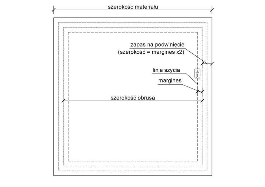 schemat-rogu-podwojnego
