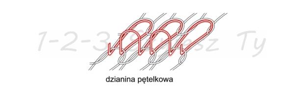 petelka