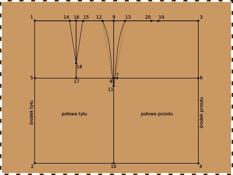 Konstrukcja spódnicy podstawowej